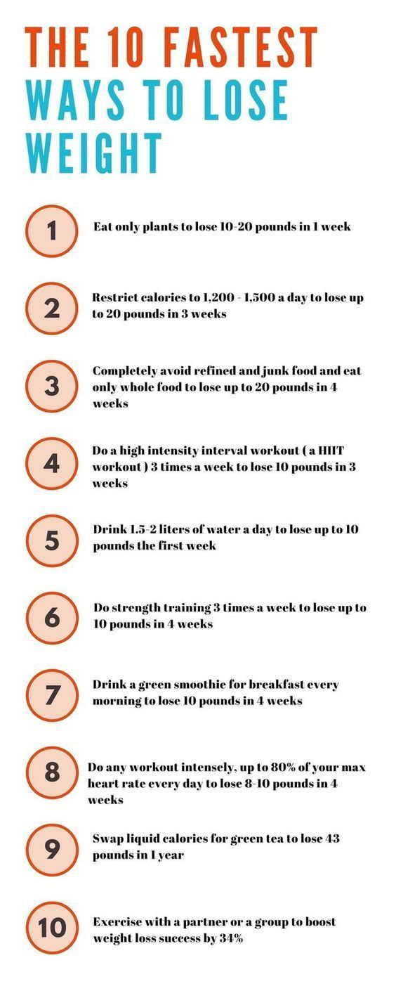 How to lose weight 10 pounds in 3 weeks