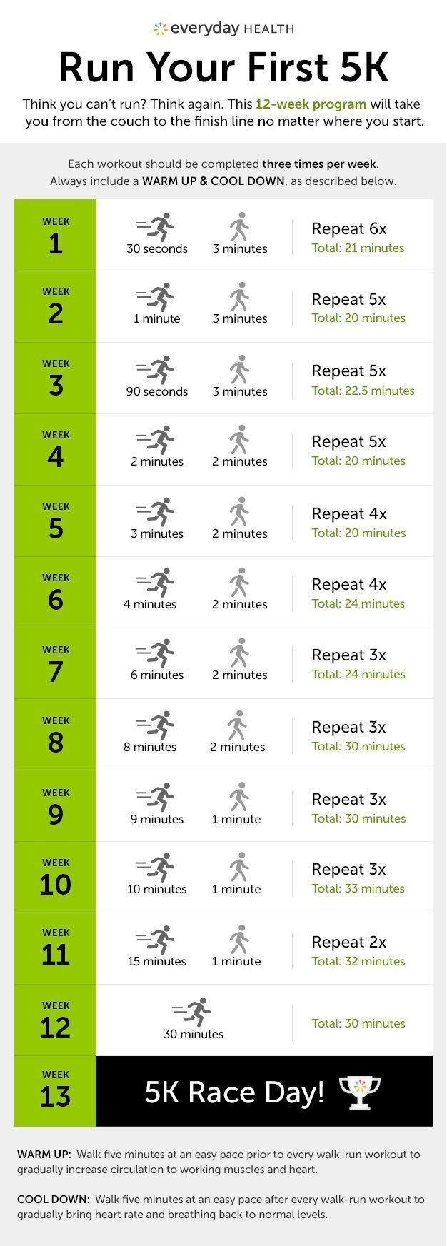 Train For a 5K Race in 12 Weeks