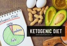 ketogenic Daily