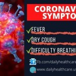 Coronavirus Symptoms Day By Day in Human body