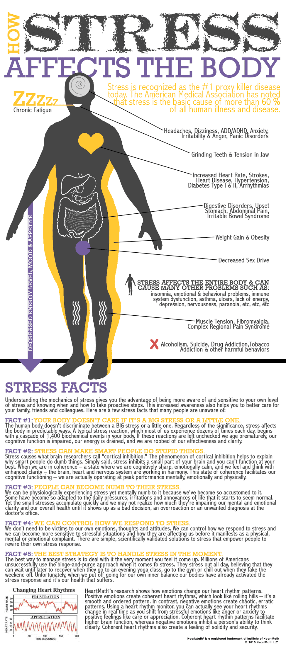 https://i1.wp.com/dailyinfographic.com/wp-content/uploads/2012/05/infographic-stress-effects.png