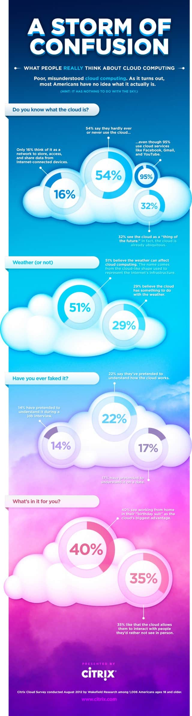 Citrix-Cloud-Infographic-FullSize