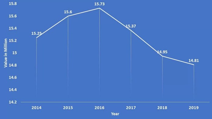 world busiest portsd-jebel ali teu handling capacity-dailylogistic.com
