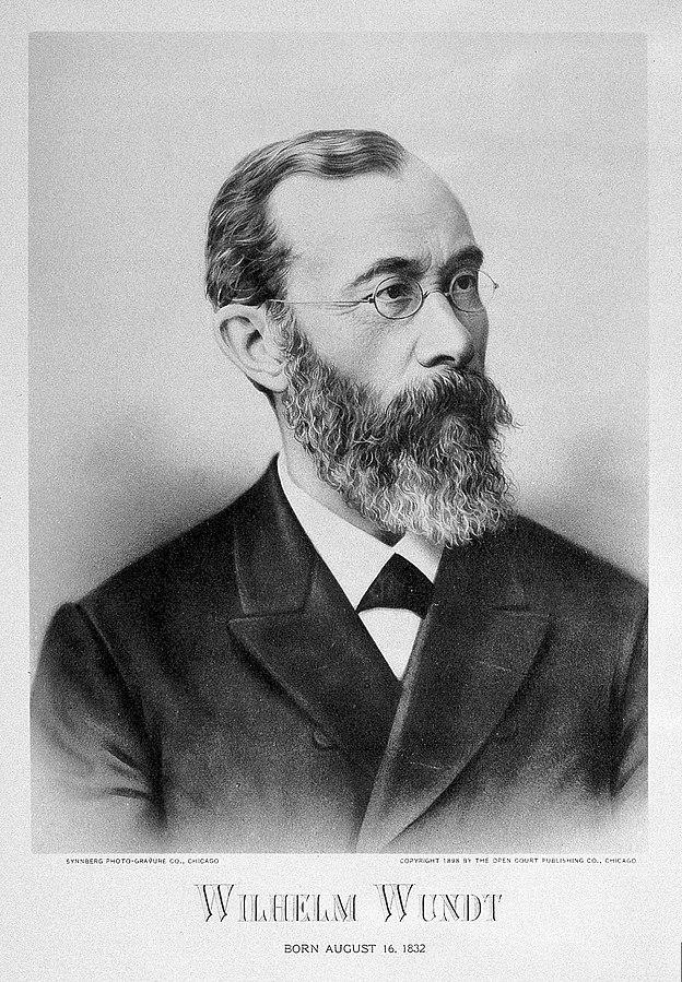 Wilhelm Wundt Image