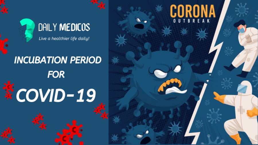 incubation period for covid-19 patients by daily medicos