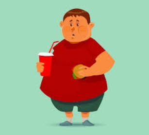 Gynoid vs Android Obesity: causes, health risks, and treatment. 23 - Daily Medicos