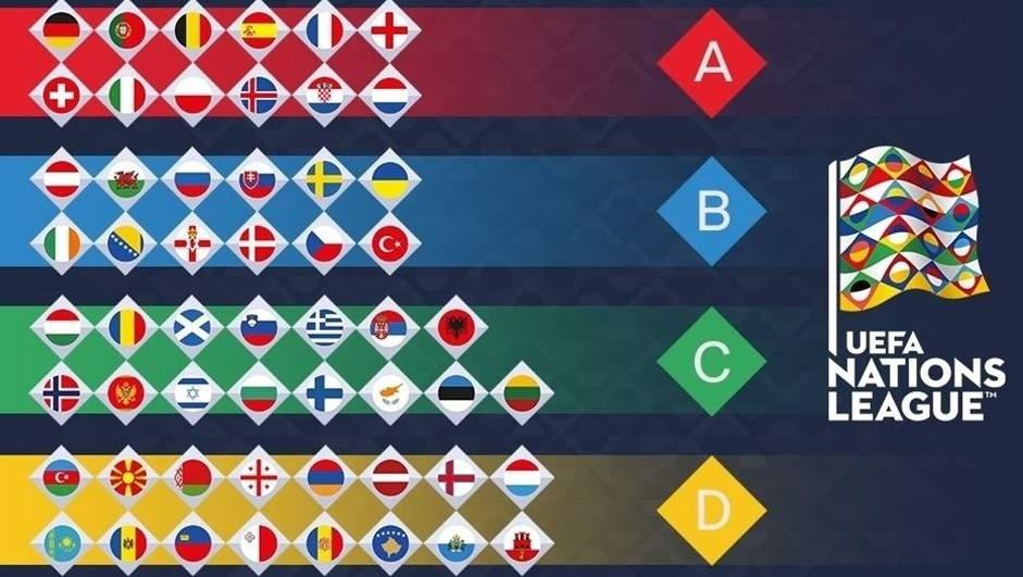 Jadwal bola uefa nations league: Hungary to play in League C of new UEFA Nations League ...
