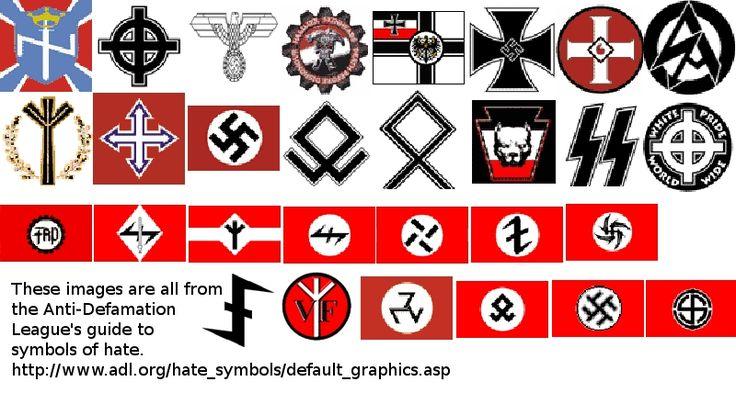 Police arrest pupils for sharing Nazi symbols online