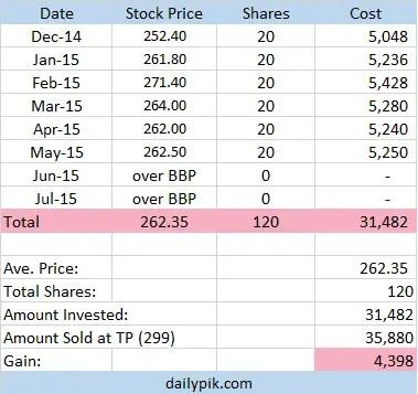 mer stocks