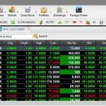 BDO Nomura Review – Online Trading Platform