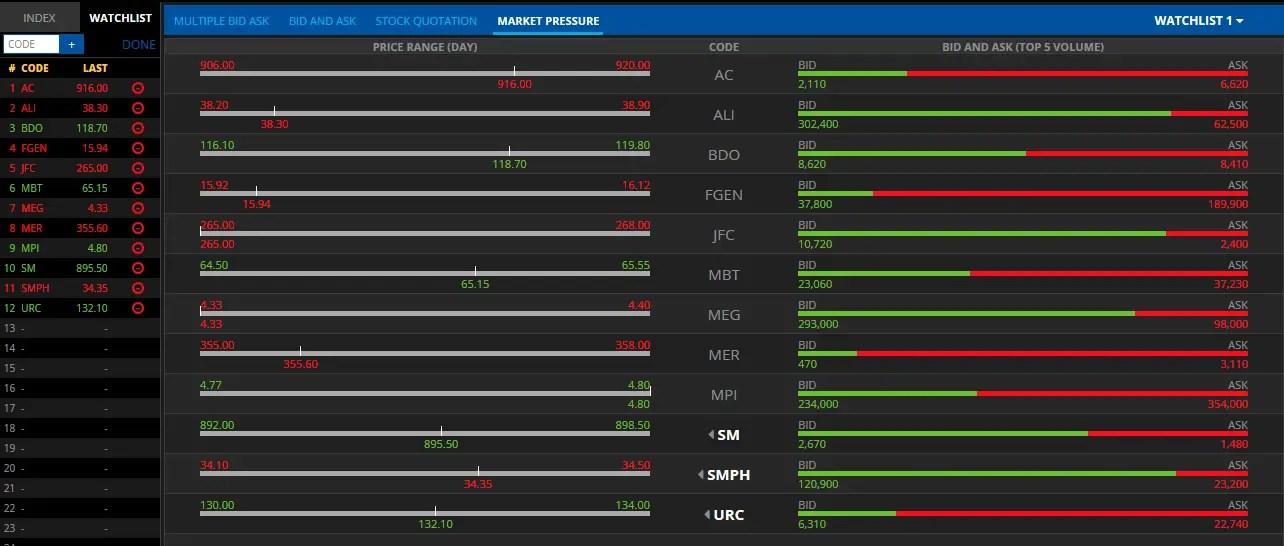 first metro sec pro most advanced trading platform philippines