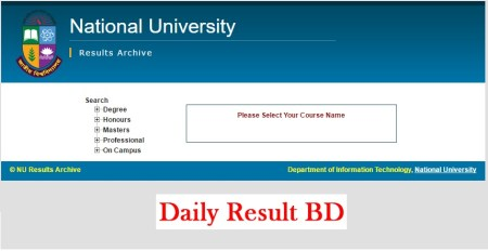 National University Honours 3rd Year Result 2019