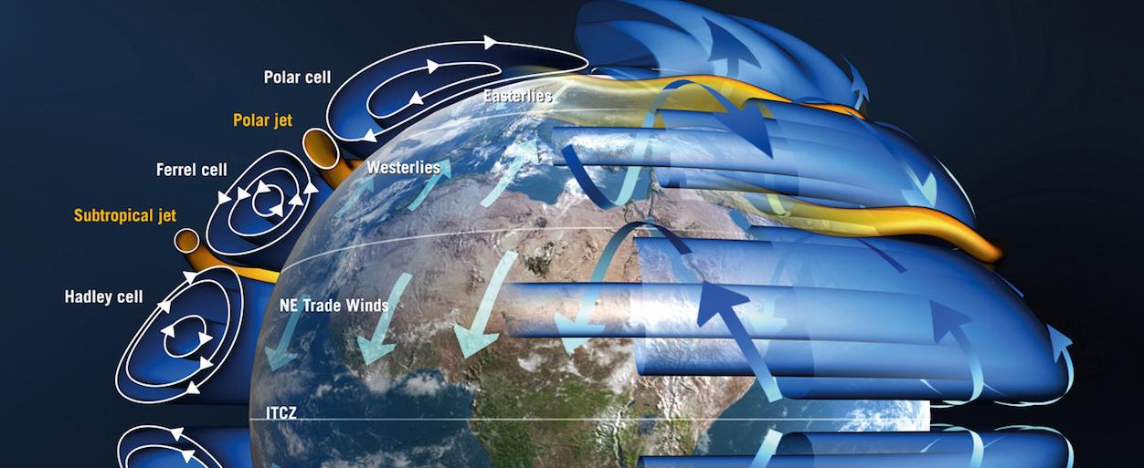 Profils de vents © ESA
