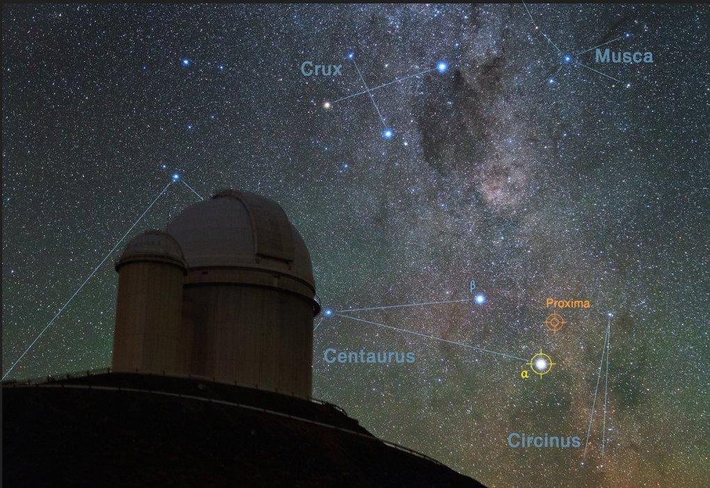 Localisation de Proxima b dans le ciel austral. © ESO