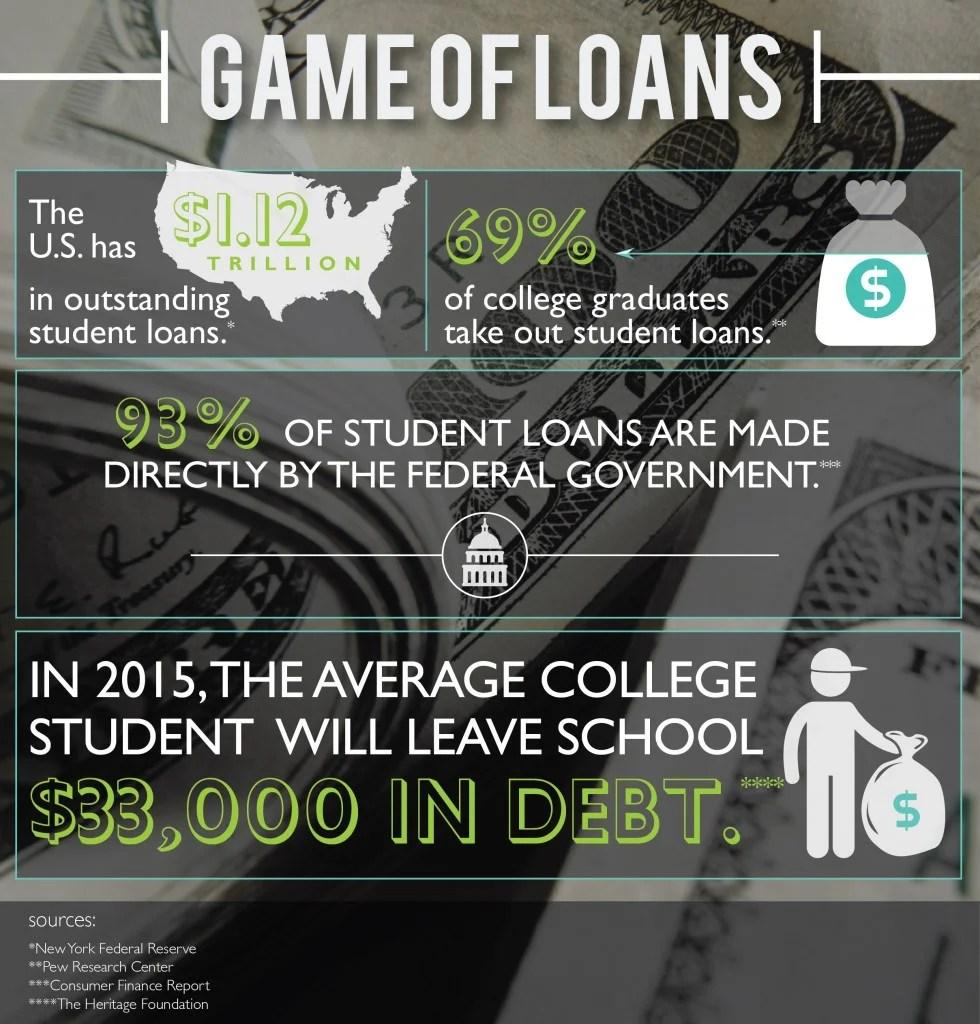 College_Graphic-01-01