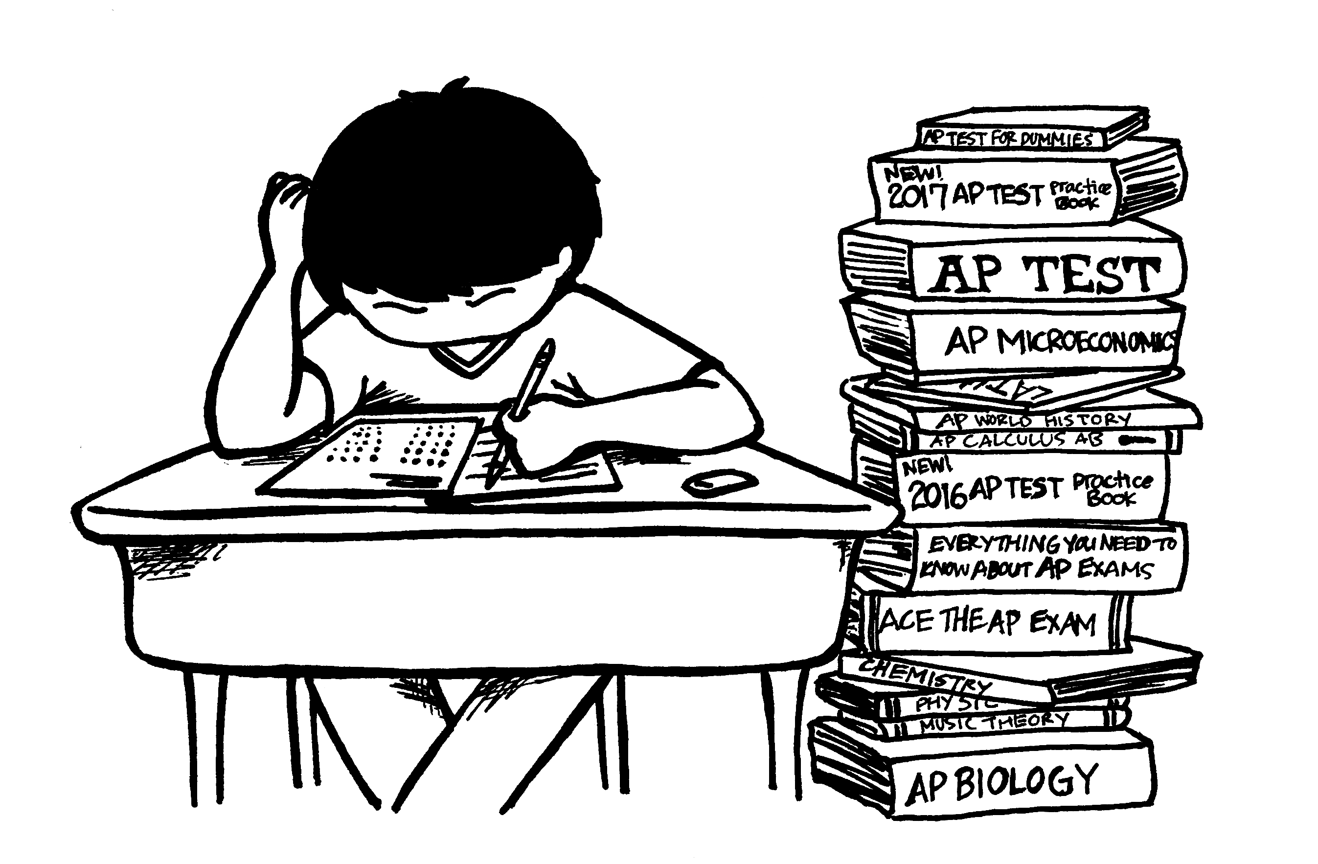 Colleges Should Reevaluate How Ap Exams Are Weighed