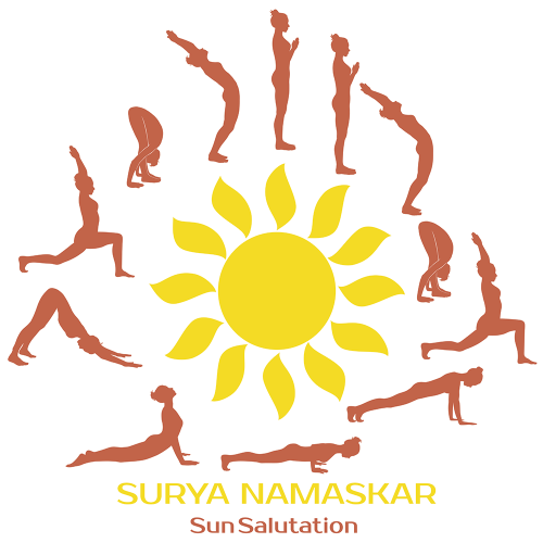 surya namaskar sun salutations series demonstration dark red yogi around yellow sun