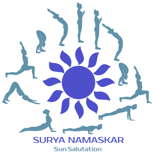 surya namaskar sun salutations series demonstration blue yogi around indigo dark blue sun