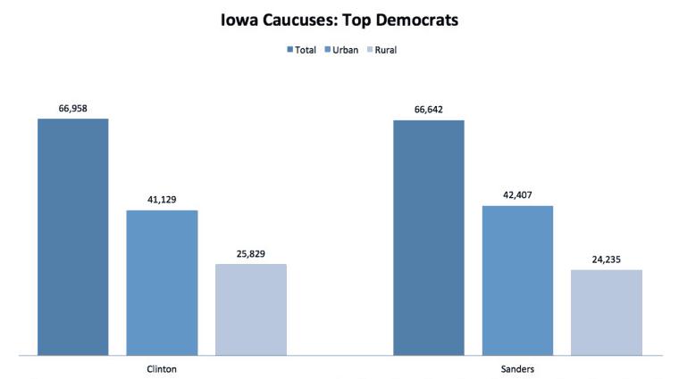 Caucus_Dems