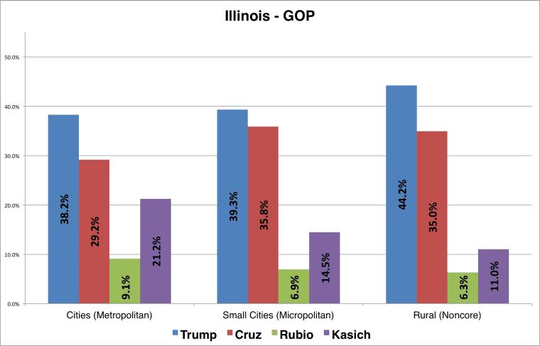 Illinois_GOP