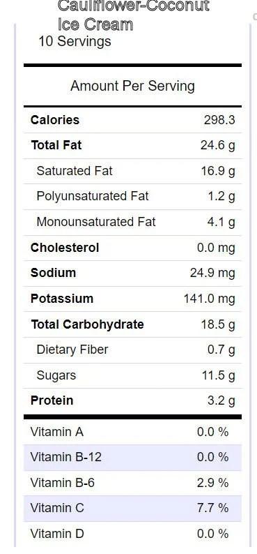 Cauliflower Ice cream nutrition facts