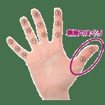 手のほくろ占い ①親指にホクロがある手相
