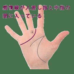 手相|感情線が中指と人差し指の間に入る|画像
