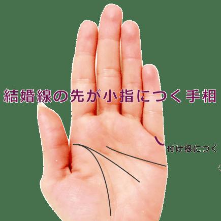 結婚線の先が上昇して小指の付け根(基底部)につく手相の見方