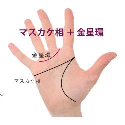 マスカケ相+金星帯