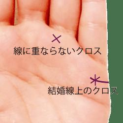 手のひらのクロスの画像