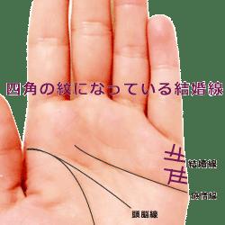 結婚線が四角紋になっている手相の見方