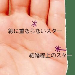 掌のスター(星)の画像
