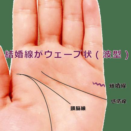 結婚線が波状になっている手相の占い方