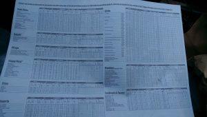 McDonald's Allergy Info Sheet