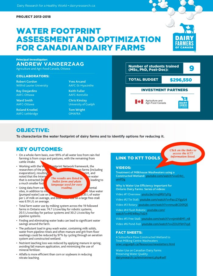 Project Summary Dairy Cluster 2 - Water footprint assessment and optimization for Canadian dairy farms_blog