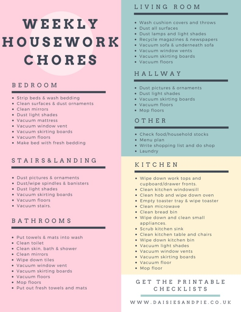 Weekly housework chores, home cleaning tips, home cleaning printable checklists, homemaking tips