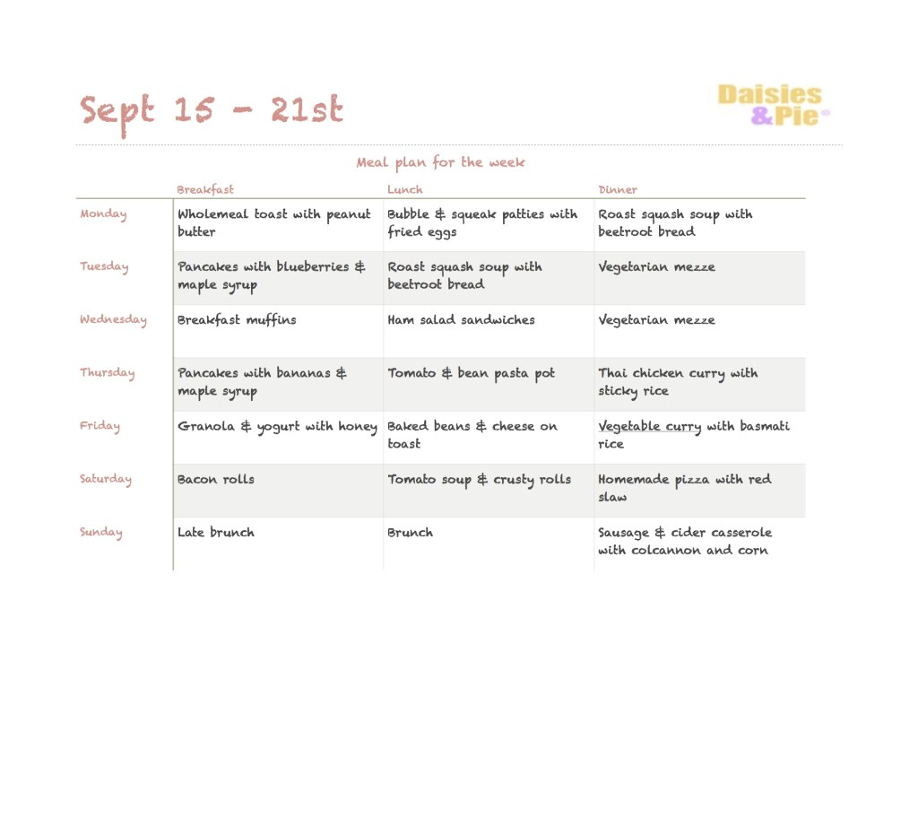 Family meal plan 15th Sept