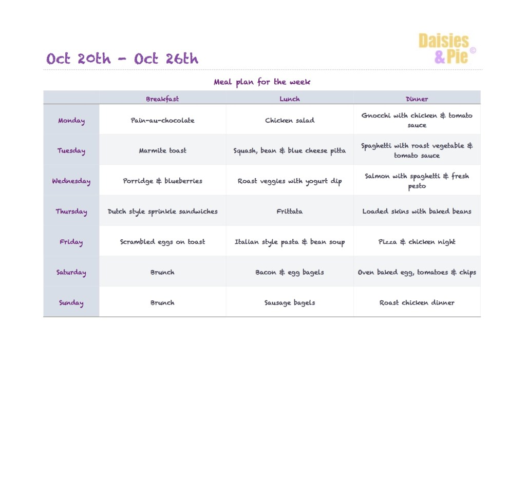 family meal plan, meal plan template, printable meal plan, meal plan ideas, meal plan recipes, homekeeping UK, daisies and pie