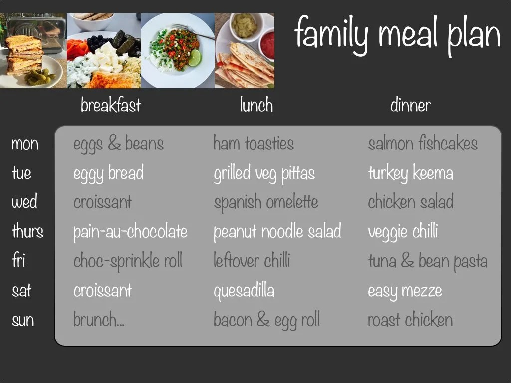 Family Meal Plan, Uk Family Food, Family Food Ideas, Family Recipes, Family