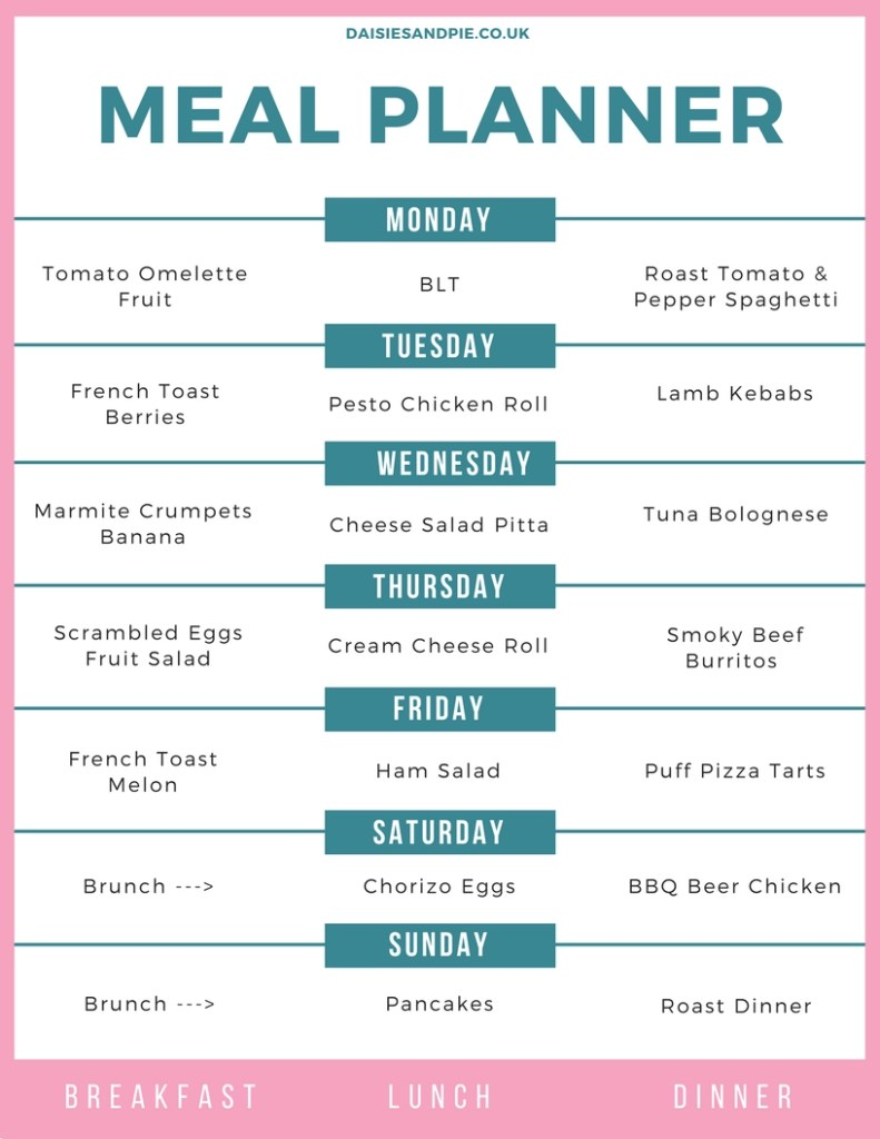 Family meal plan, meal planning ideas, printable meal plans