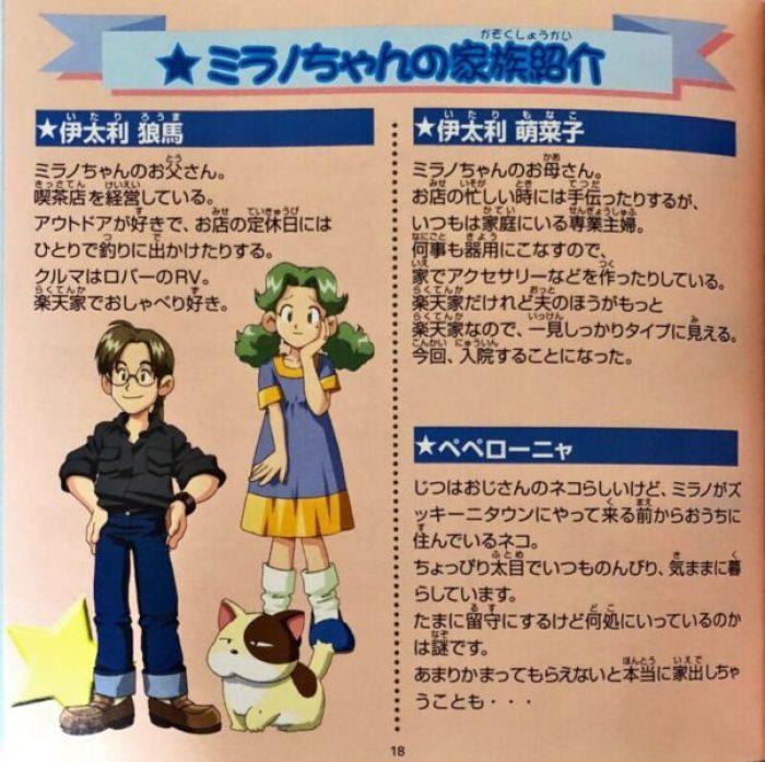 「ミラノのアルバイトこれくしょん」キャラクター2