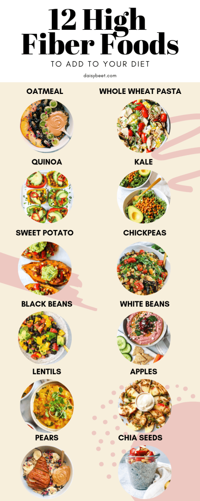 high fiber diet pinterest graphic