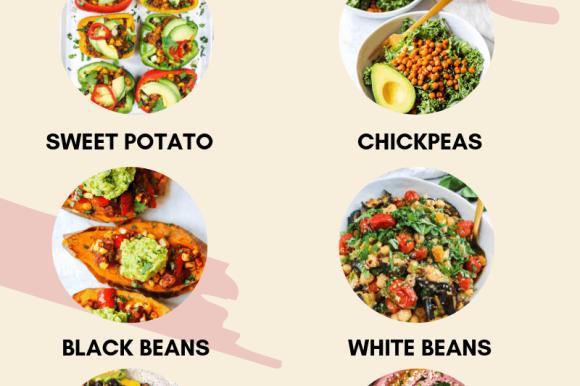 Health Benefits of a High Fiber Diet + High Fiber Foods to Eat Today
