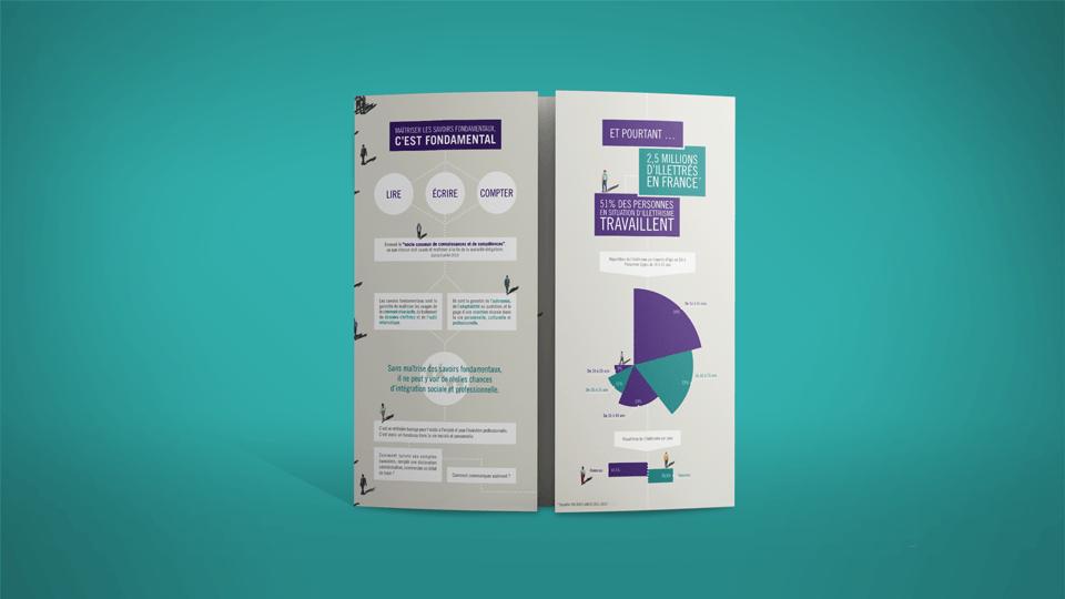 Plaquette commerciale réalisée pour Medialearn par Dajm communication RH marque employeur
