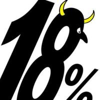 18% rate cap? Don't you believe it!
