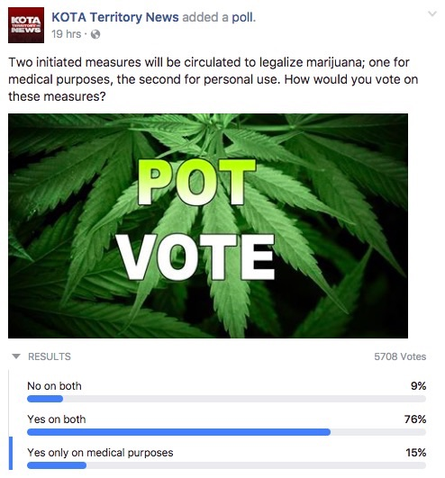 KOTA cannabis ballot questions poll, Facebook, screen cap 2017.03.29 05:40 MDT.