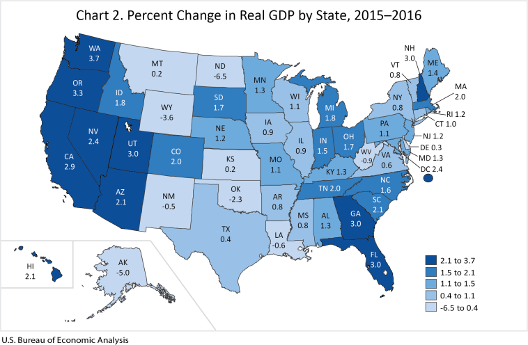"BEA, ""Percent Change in Real GDP by State, 2015–2016,"" 2017.05.11."