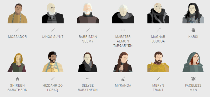 Interactive Infographic WaPo Season 5 Game of Thrones