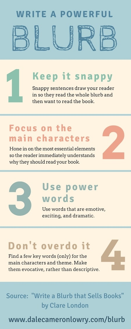 """Infographic text: Write a powerful blurb: 1. Keep it snappy—Snappy sentences draw your reader in so they read the whole blurb and then want to read the book. 2. Focus on the main characters—Hone in on the most essential elements so the reader immediately understands why they should want to read your book. 3. Use power words—Use words that are emotive, exciting, and dramatic. 4. Don't overdo it— Find a few key words (only) for the main characters and theme. Make them evocative, rather than descriptive. Source: Source: """"Write a Blurb that Sells Books"""" by Clare London, www.dalecameronlowry.com/blurb"""