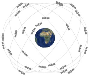The GPS array. Image courtesy US Government.